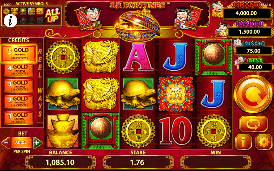 88 Fortunes Pokie