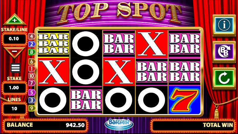 Top Spot Pokie