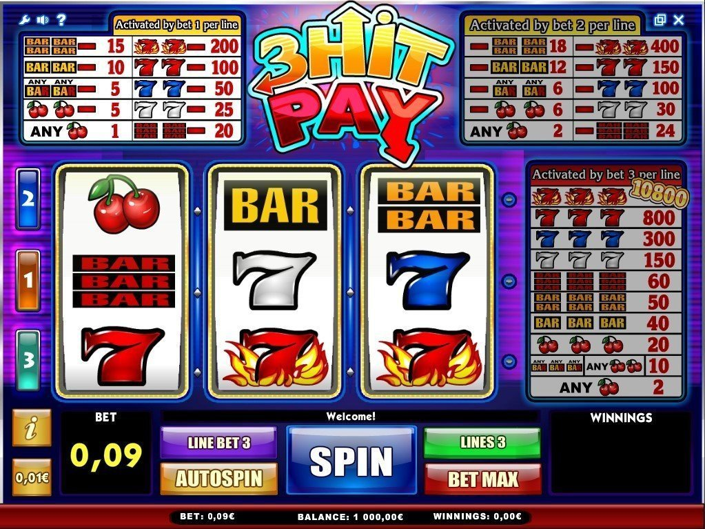 3 Hit Pay Pokie