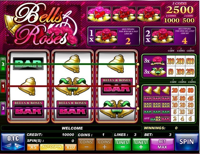 Bells And Roses Pokie