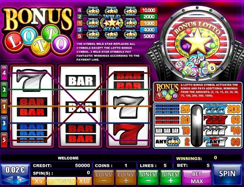 Bonus Lotto Pokie