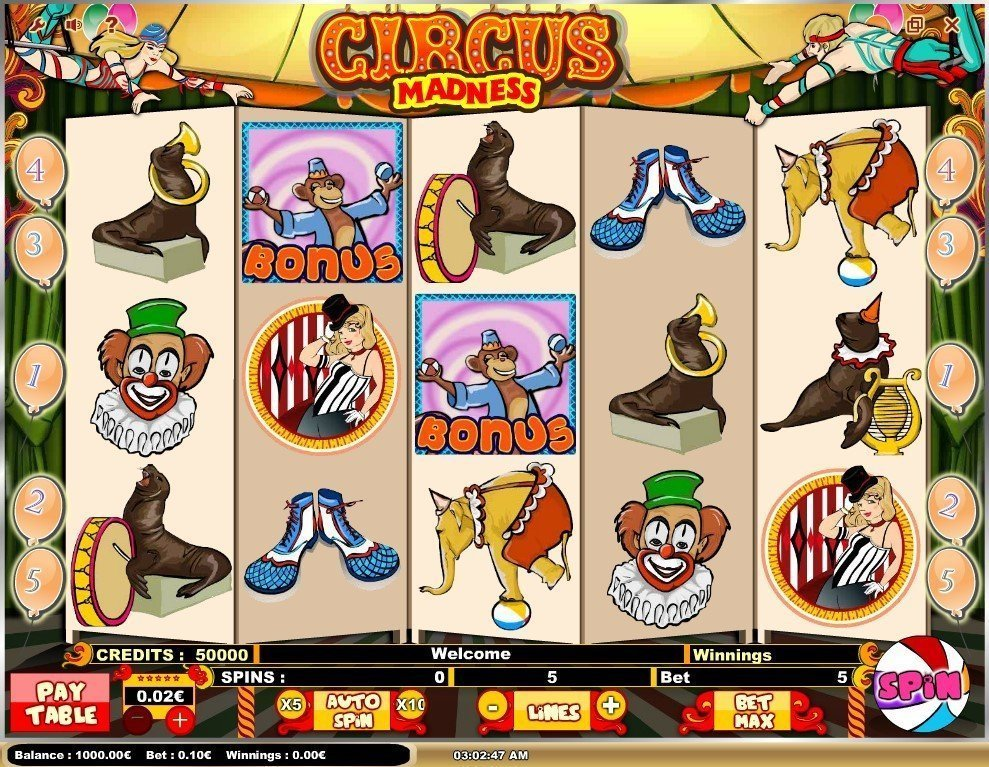Circus Madness Pokie