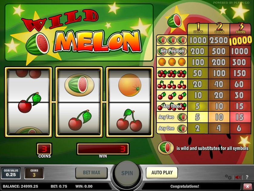 Wild Melon Pokie