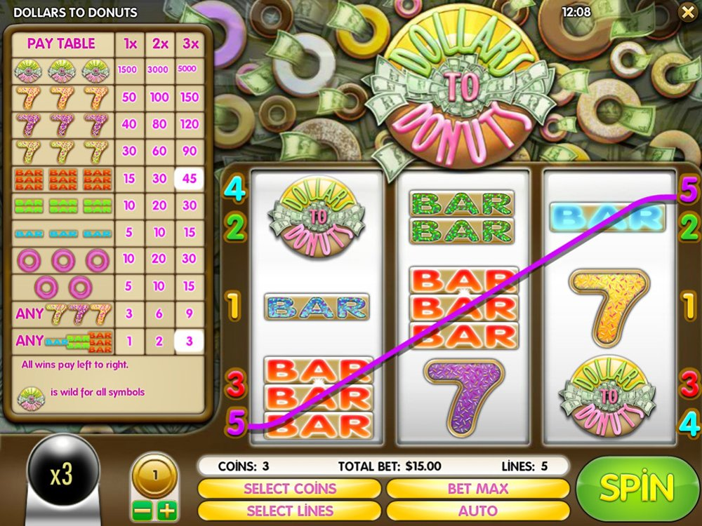 Dollars To Donuts Pokie